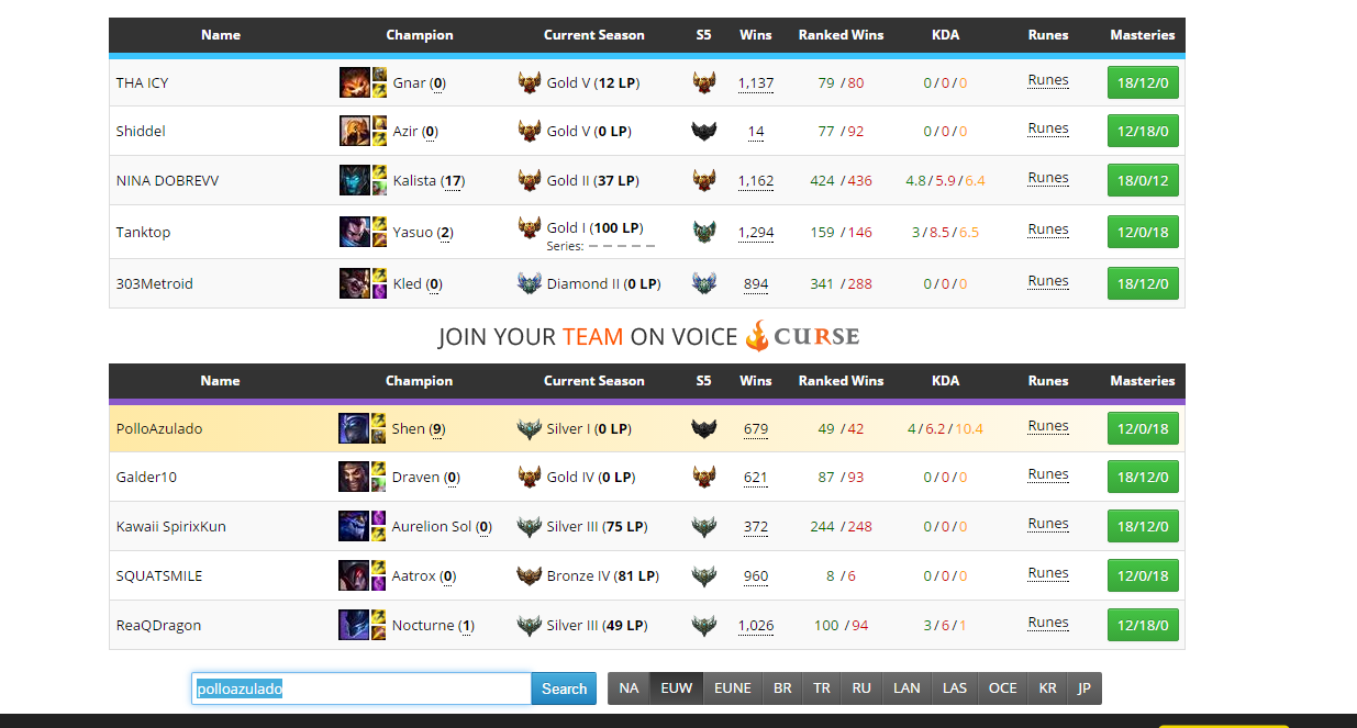 Normales Matchmaking-Elo-