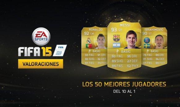 FIFA 2015 - Lista Mejores jugadores