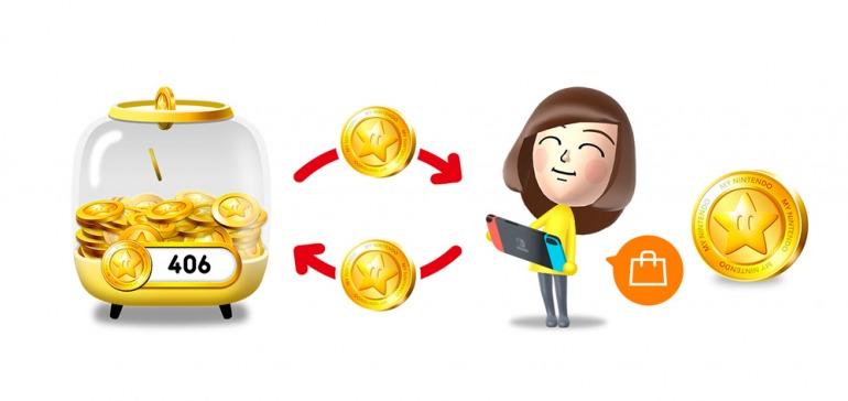N'oubliez pas que lorsque vous achetez sur l'eShop, vous recevez des points or à échanger contre des remises.